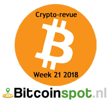 Crypto-revue week #21 - Pizza dag, Bitcoin vs swift, en prijsmanipulatie